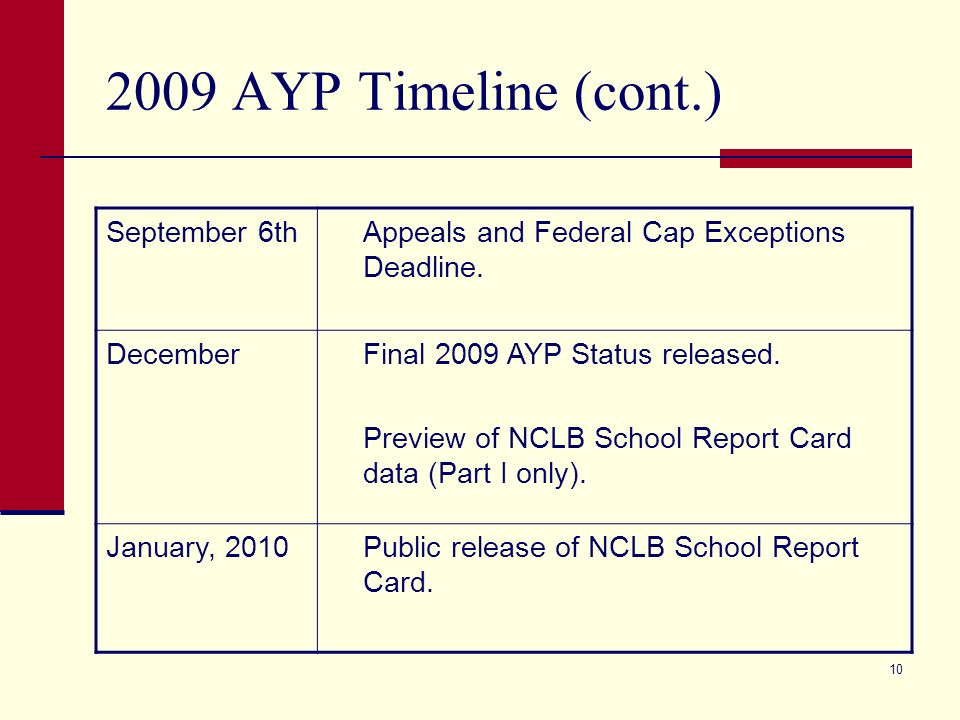 10 2009 AYP Timeline (cont.) September 6thAppeals and Federal Cap Exceptions Deadline. DecemberFinal 2009 AYP Status released. Preview of NCLB School