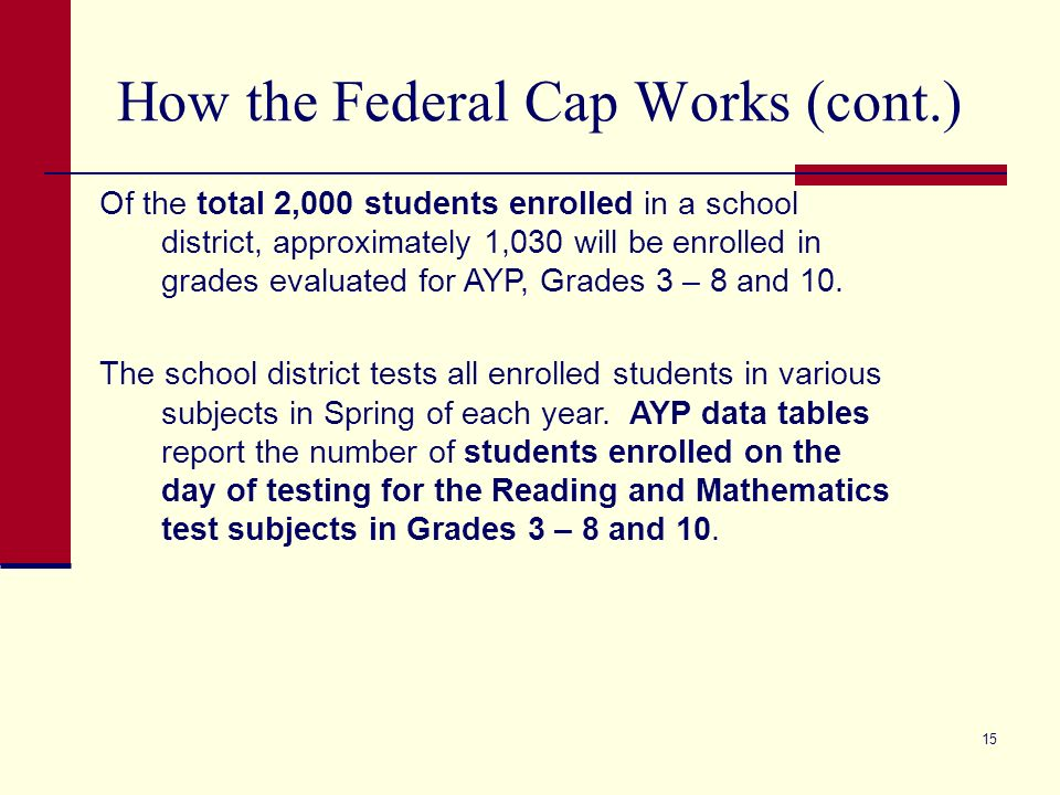 15 How the Federal Cap Works (cont.) Of the total 2,000 students enrolled in a school district, approximately 1,030 will be enrolled in grades evaluat