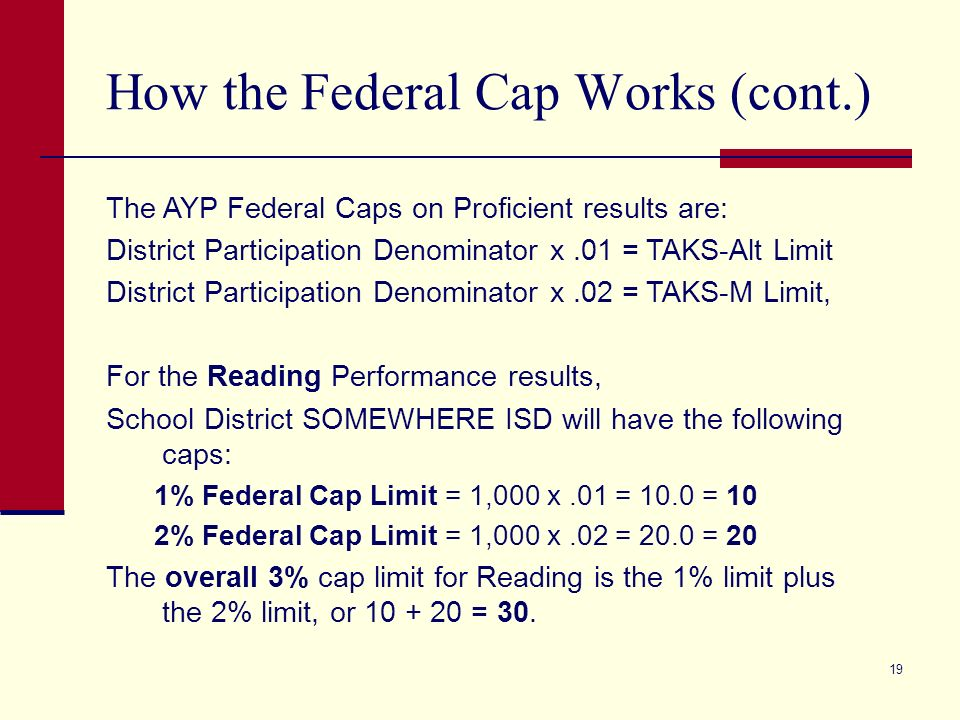 19 How the Federal Cap Works (cont.) The AYP Federal Caps on Proficient results are: District Participation Denominator x.01 = TAKS-Alt Limit District