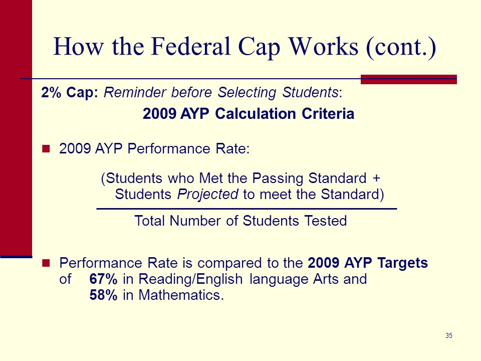 35 2009 AYP Performance Rate: (Students who Met the Passing Standard + Students Projected to meet the Standard) Total Number of Students Tested Perfor