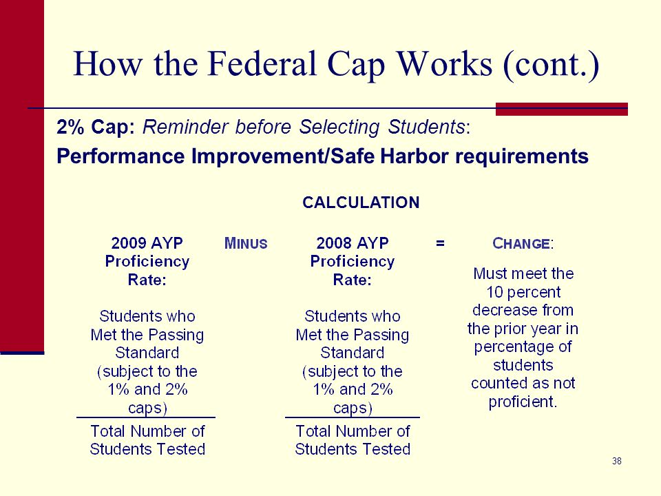 38 How the Federal Cap Works (cont.) 2% Cap: Reminder before Selecting Students: Performance Improvement/Safe Harbor requirements CALCULATION