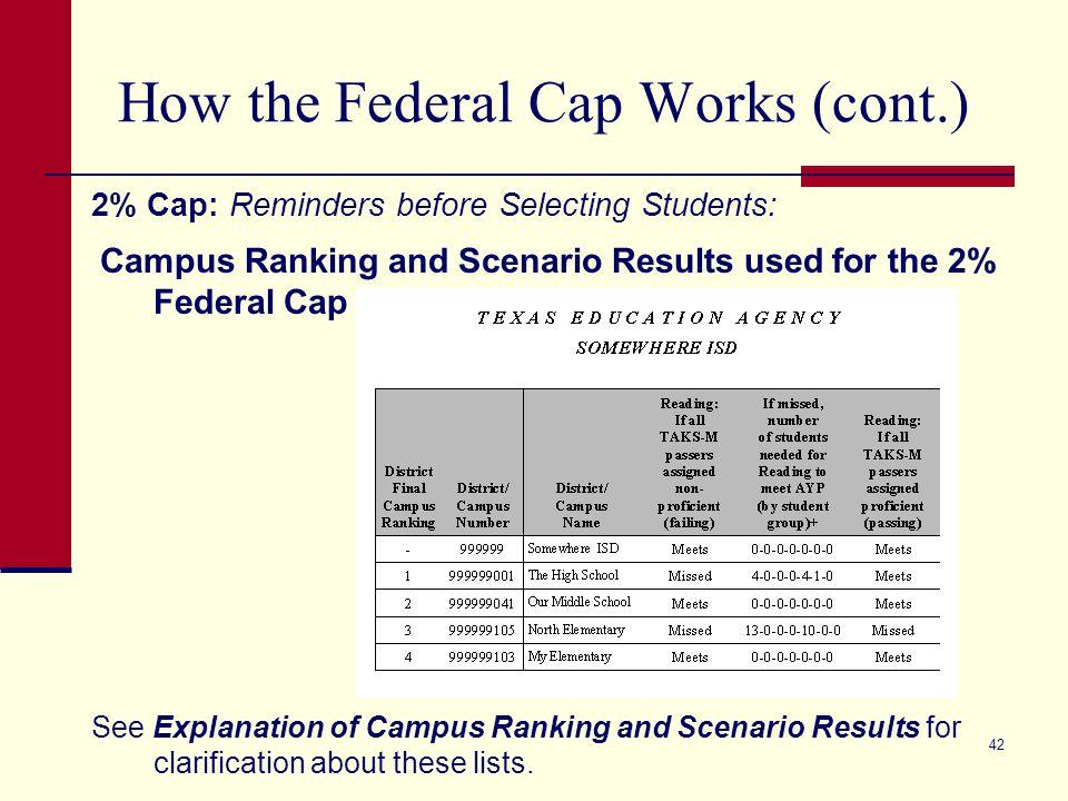 42 How the Federal Cap Works (cont.) 2% Cap: Reminders before Selecting Students: Campus Ranking and Scenario Results used for the 2% Federal Cap See