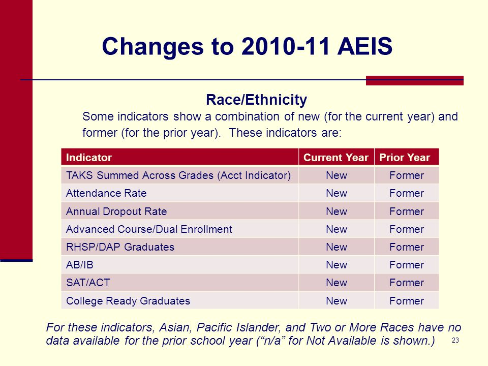 Changes to 2010-11 AEIS Race/Ethnicity Some indicators show a combination of new (for the current year) and former (for the prior year).