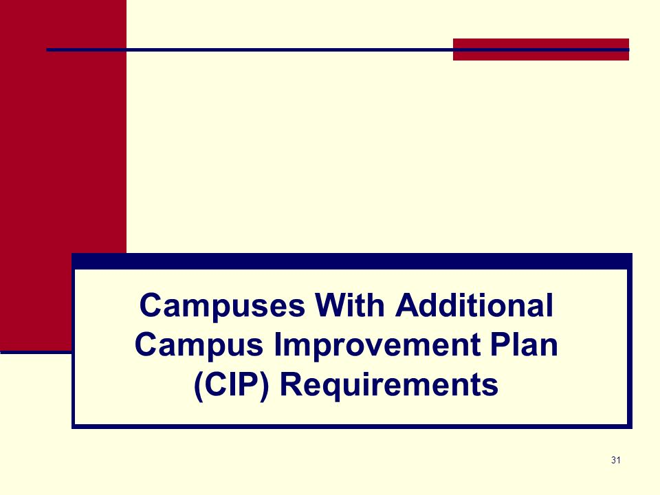 Campuses With Additional Campus Improvement Plan (CIP) Requirements 31