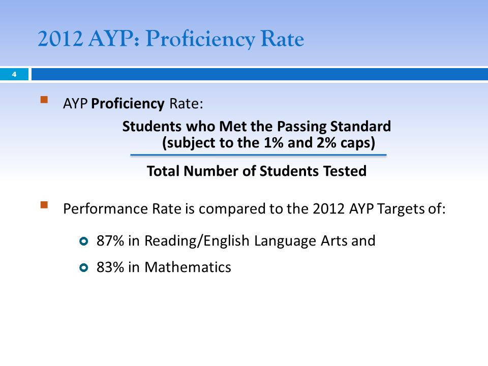 2012 AYP: Proficiency Rate AYP Proficiency Rate: Students who Met the Passing Standard (subject to the 1% and 2% caps) Total Number of Students Tested Performance Rate is compared to the 2012 AYP Targets of: 87% in Reading/English Language Arts and 83% in Mathematics 4