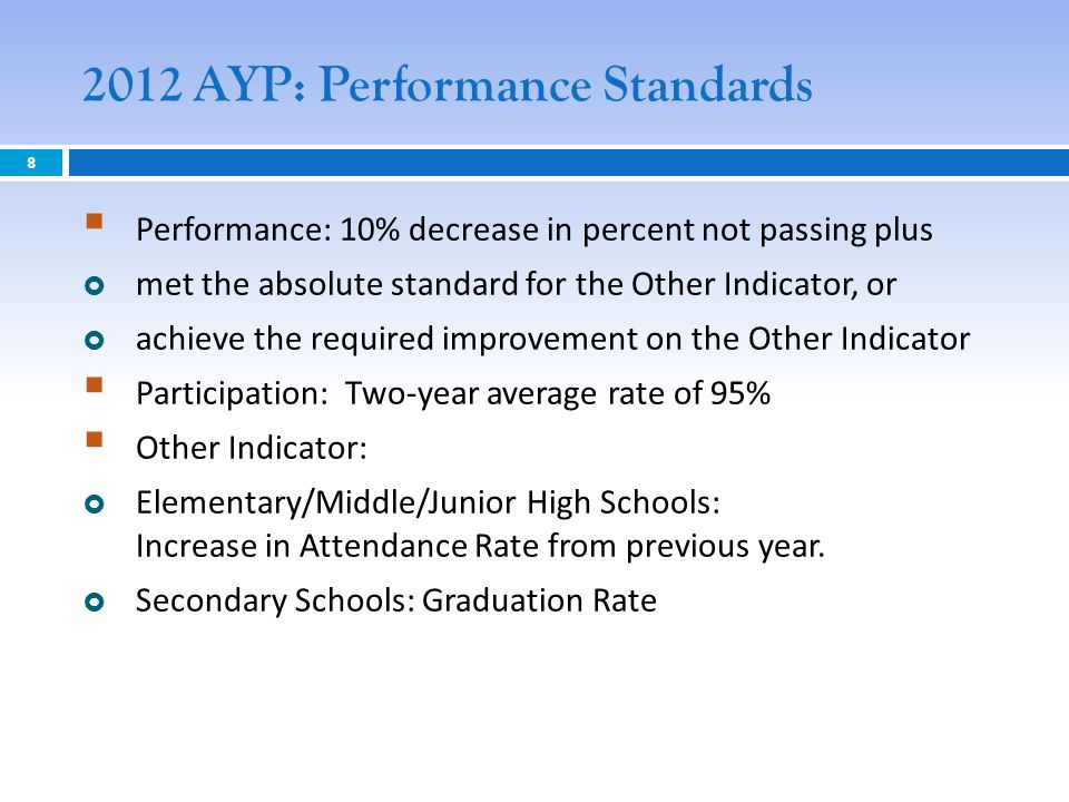 2012 AYP: Performance Standards Performance: 10% decrease in percent not passing plus met the absolute standard for the Other Indicator, or achieve the required improvement on the Other Indicator Participation: Two-year average rate of 95% Other Indicator: Elementary/Middle/Junior High Schools: Increase in Attendance Rate from previous year.