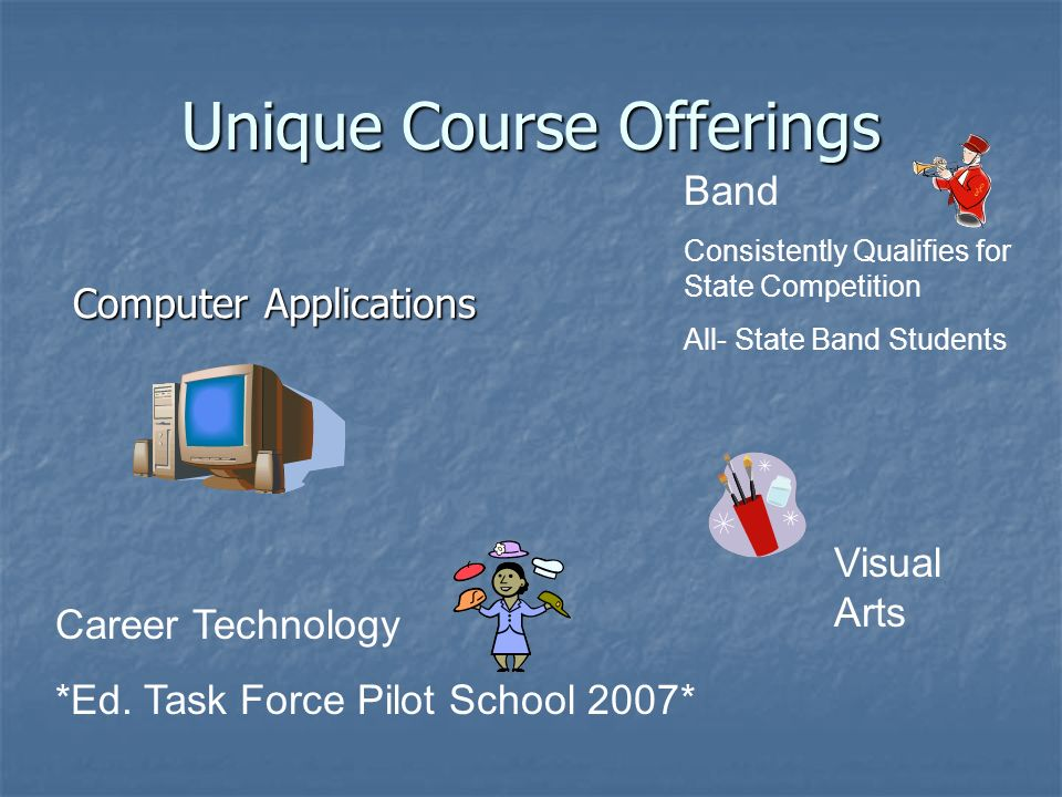 Unique Course Offerings Computer Applications Career Technology *Ed.