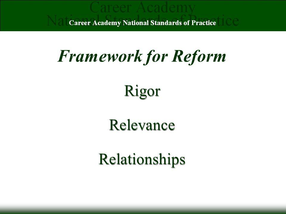 Framework for Reform Rigor Relevance Relationships Rigor Relevance Relationships