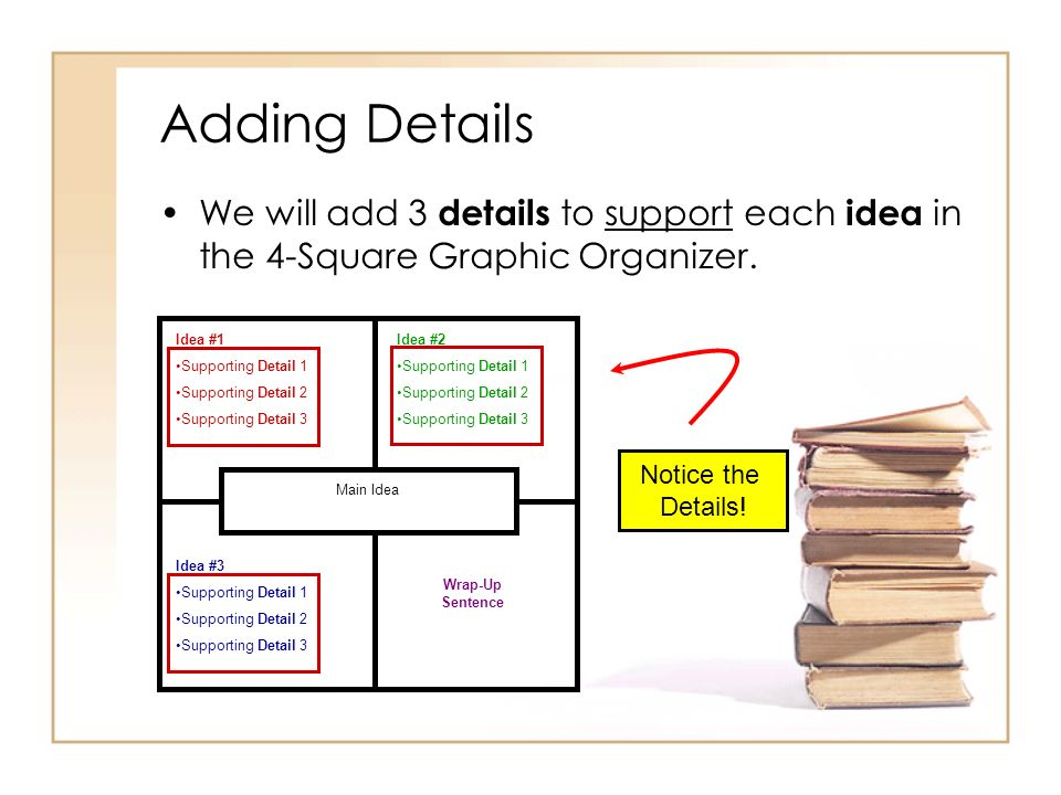 Adding Details We will add 3 details to support each idea in the 4-Square Graphic Organizer. Main Idea Idea #1 Supporting Detail 1 Supporting Detail 2