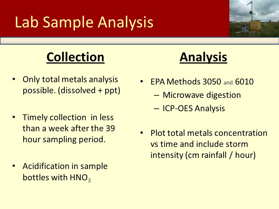 Lab Sample Analysis Collection Only total metals analysis possible.