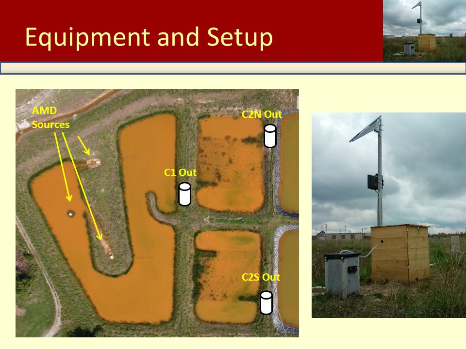 Sample Locations C1 Out C2N Out C2S Out AMD Sources Equipment and Setup