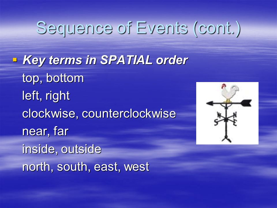 Sequence of Events (cont.) Key terms in SPATIAL order Key terms in SPATIAL order top, bottom top, bottom left, right left, right clockwise, counterclockwise clockwise, counterclockwise near, far near, far inside, outside inside, outside north, south, east, west north, south, east, west