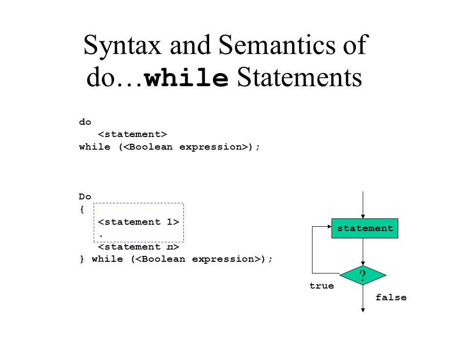 Syntax and Semantics of do… while Statements do while ( ); Do {.