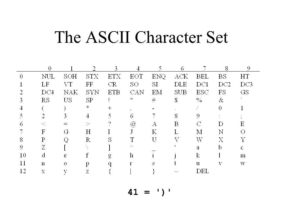The ASCII Character Set 41 = ')'