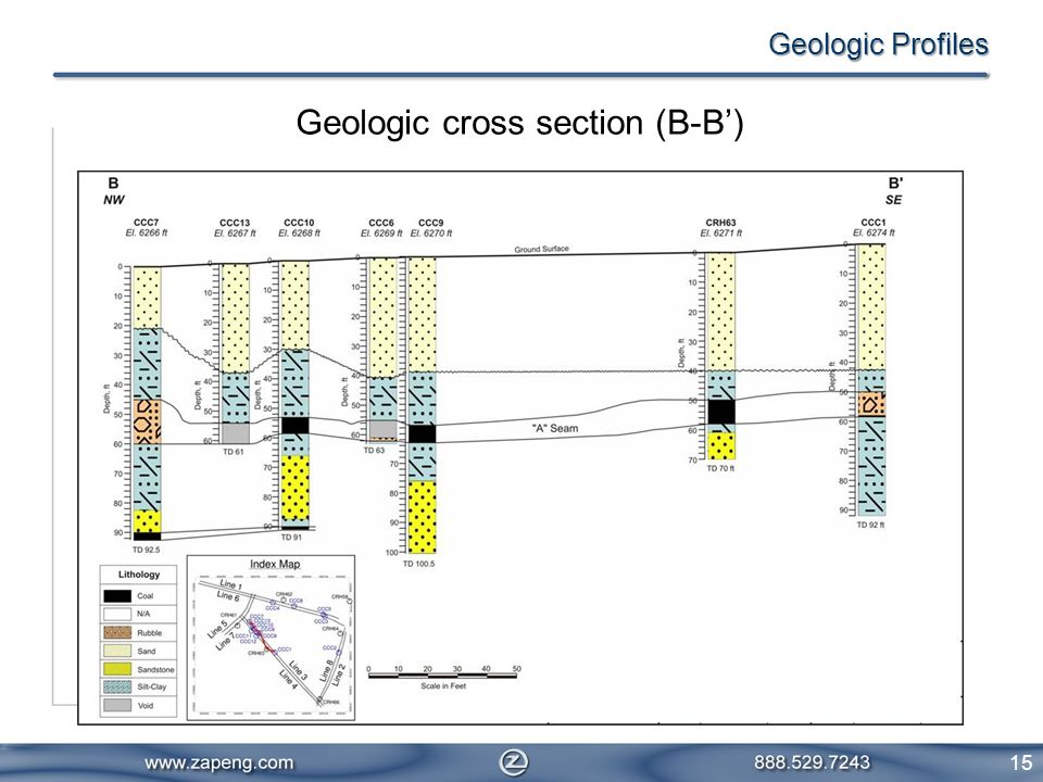 15 Geologic cross section (B-B) Geologic Profiles