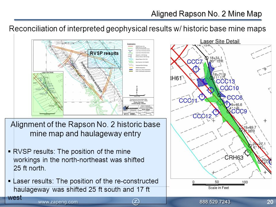 20 Aligned Rapson No. 2 Mine Map Reconciliation of interpreted geophysical results w/ historic base mine maps Alignment of the Rapson No. 2 historic b