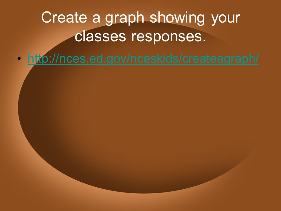 Create a graph showing your classes responses. http://nces.ed.gov/nceskids/createagraph/