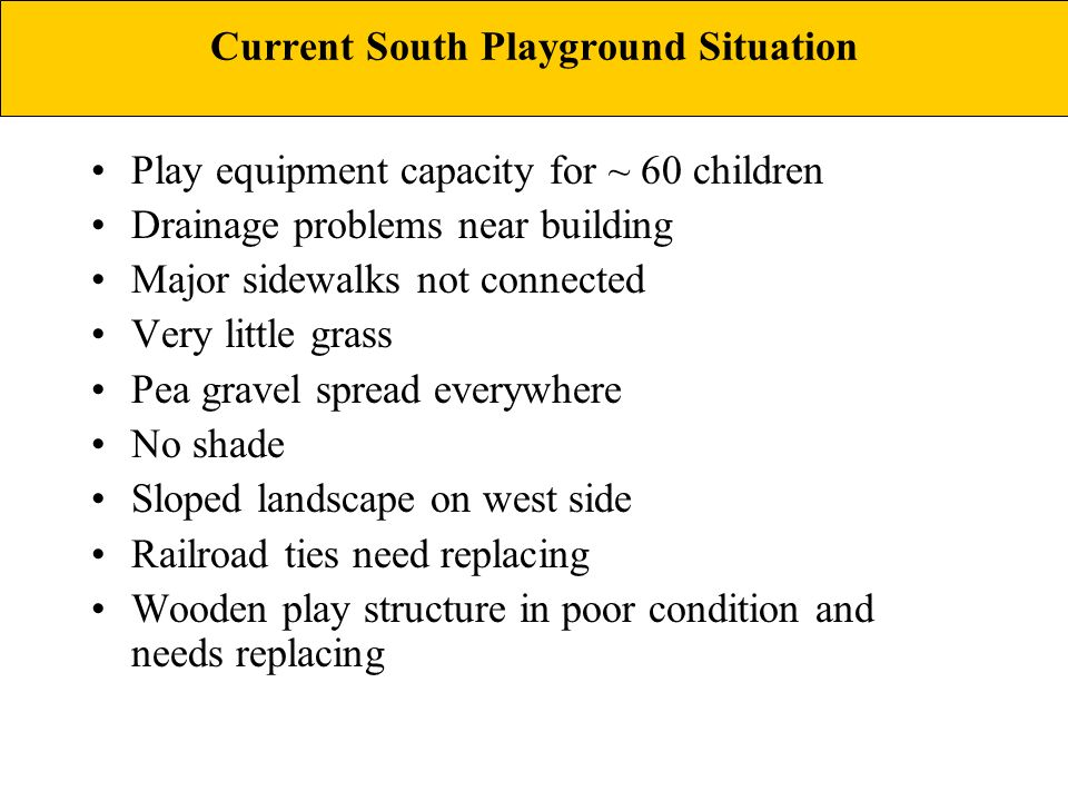 Current South Playground Situation Play equipment capacity for ~ 60 children Drainage problems near building Major sidewalks not connected Very little