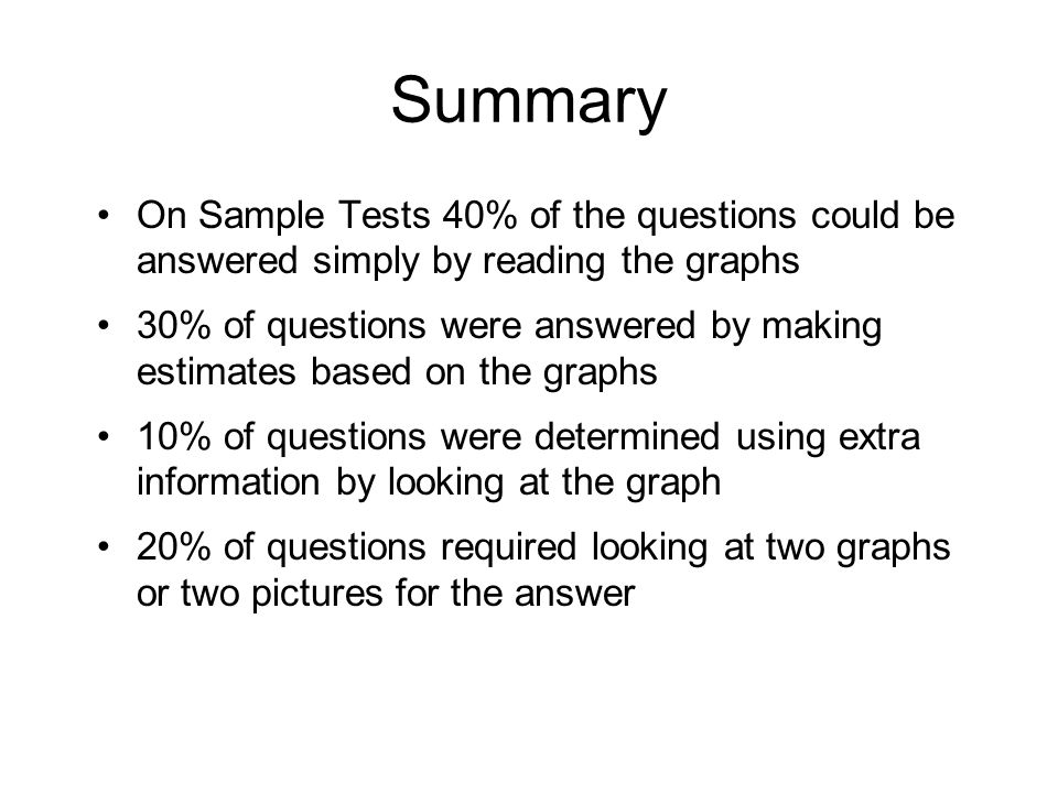 Summary On Sample Tests 40% of the questions could be answered simply by reading the graphs 30% of questions were answered by making estimates based o