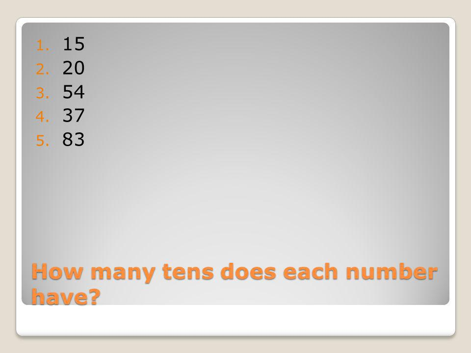 How many tens does each number have? 1. 15 2. 20 3. 54 4. 37 5. 83