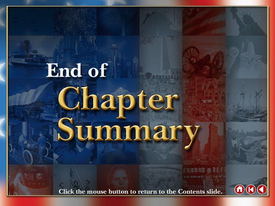 Chapter Summary 1