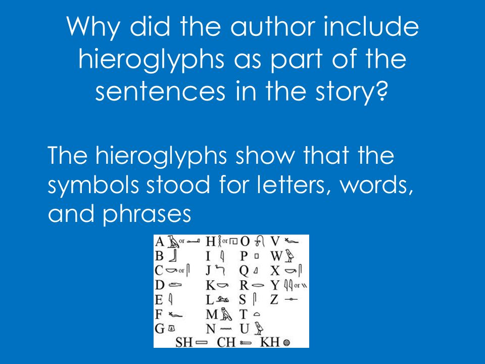 Why did the author include hieroglyphs as part of the sentences in the story? The hieroglyphs show that the symbols stood for letters, words, and phra