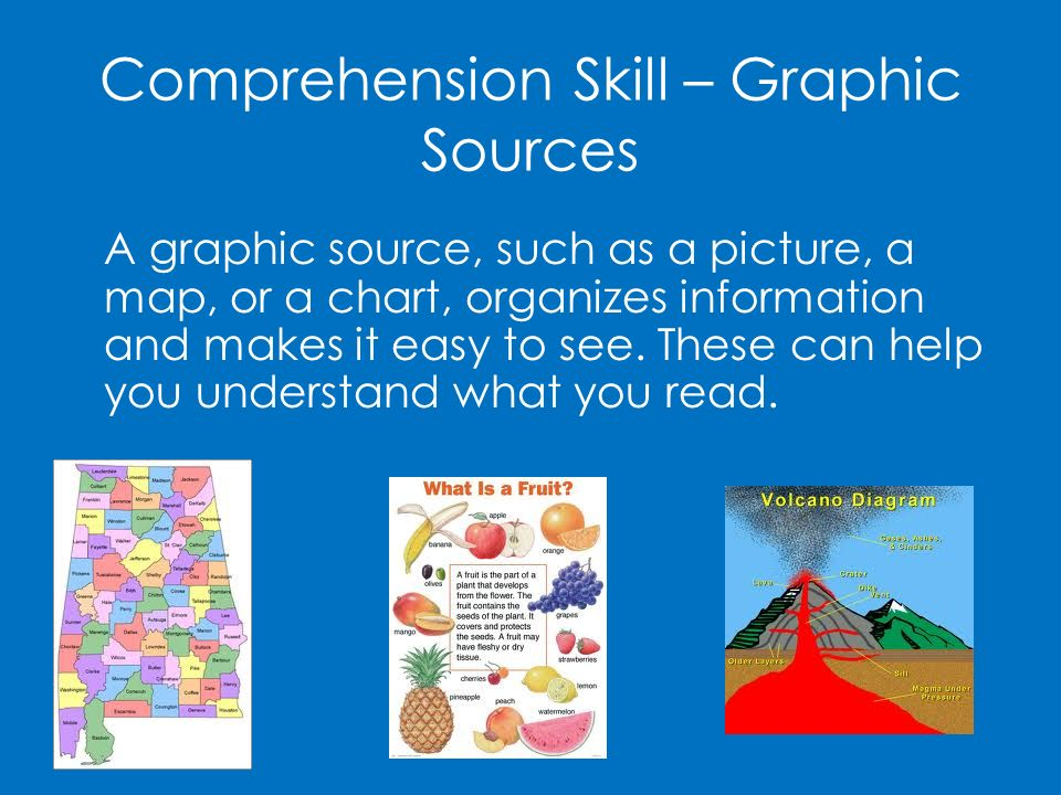 Comprehension Skill – Graphic Sources A graphic source, such as a picture, a map, or a chart, organizes information and makes it easy to see. These ca