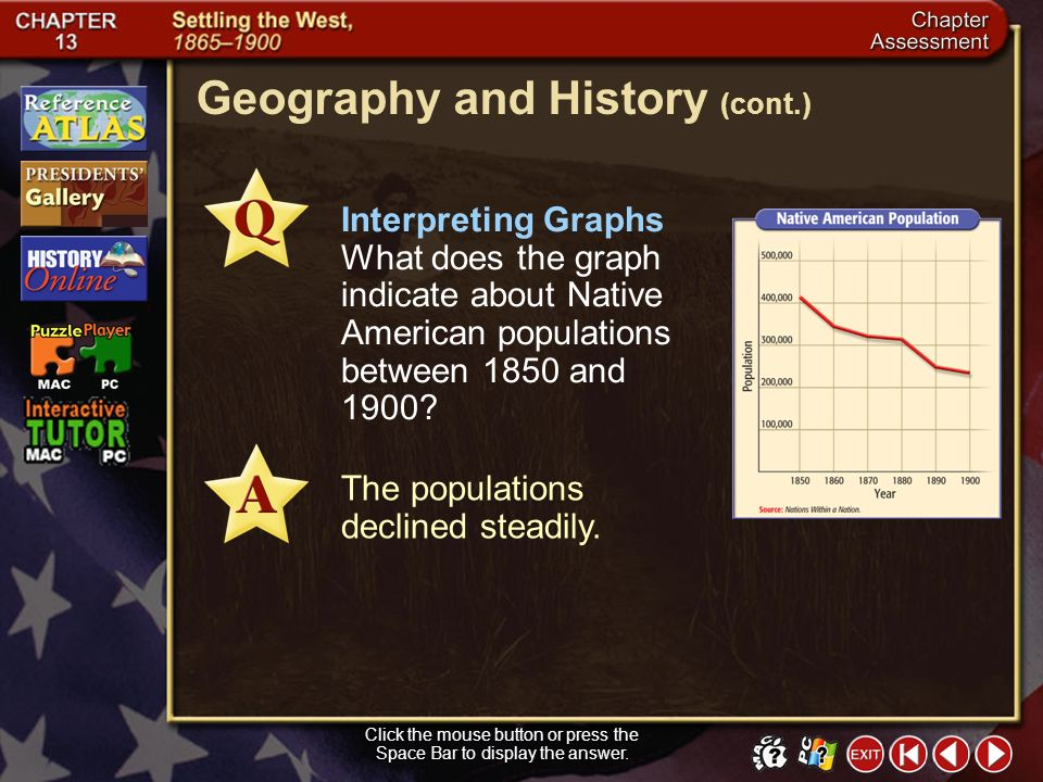 Chapter Assessment 10 Geography and History The graph below shows Native American population from1850 to 1900. Study the graph and answer the question