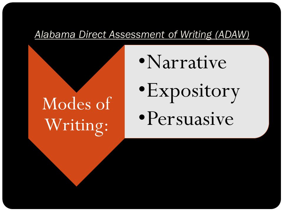 Alabama Direct Assessment of Writing (ADAW) Modes of Writing: Narrative Expository Persuasive