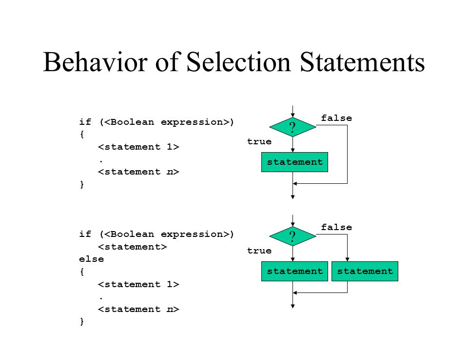 Behavior of Selection Statements ? statement true ? statement false true false statement if ( ) {. } if ( ) else {. }