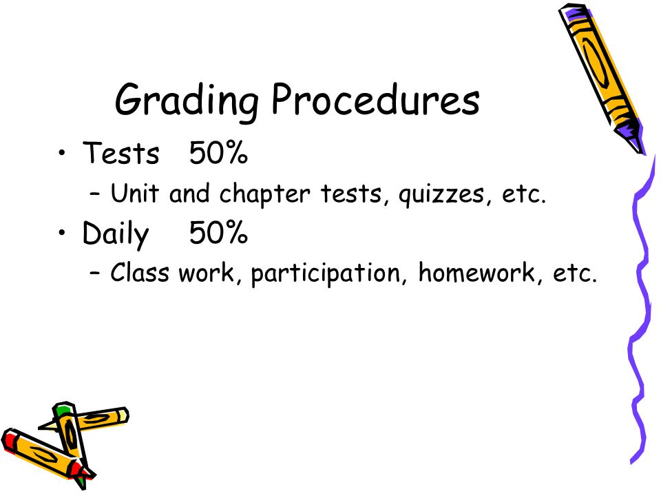 Grading Procedures Tests 50% –Unit and chapter tests, quizzes, etc. Daily 50% –Class work, participation, homework, etc.