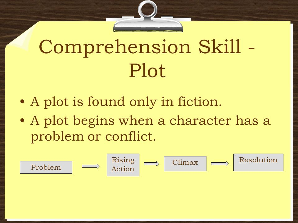 Comprehension Skill - Plot A plot is found only in fiction. A plot begins when a character has a problem or conflict. Problem Rising Action Climax Res