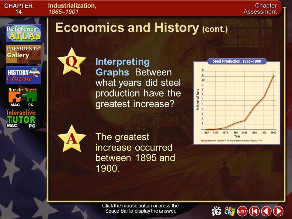 Chapter Assessment 12 Economics and History The graph below shows steel production from 1865 to 1900. Study the graph and answer the questions on the