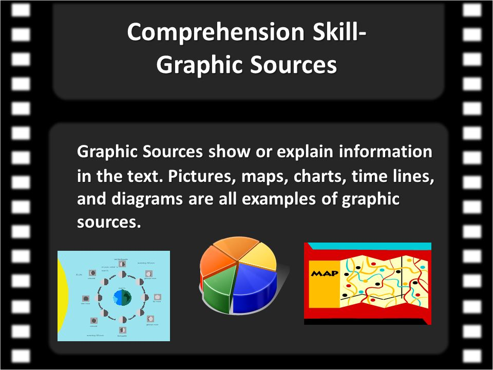 Comprehension Skill- Graphic Sources Graphic Sources show or explain information in the text. Pictures, maps, charts, time lines, and diagrams are all