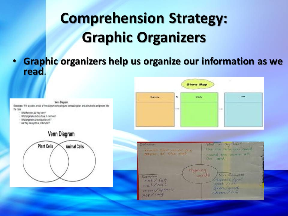 Comprehension Strategy: Graphic Organizers Graphic organizers help us organize our information as we read Graphic organizers help us organize our info