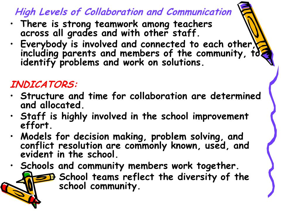 High Levels of Collaboration and Communication There is strong teamwork among teachers across all grades and with other staff. Everybody is involved a