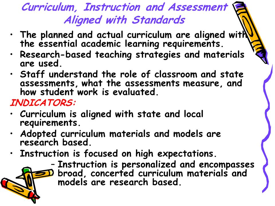 Curriculum, Instruction and Assessment Aligned with Standards The planned and actual curriculum are aligned with the essential academic learning requi