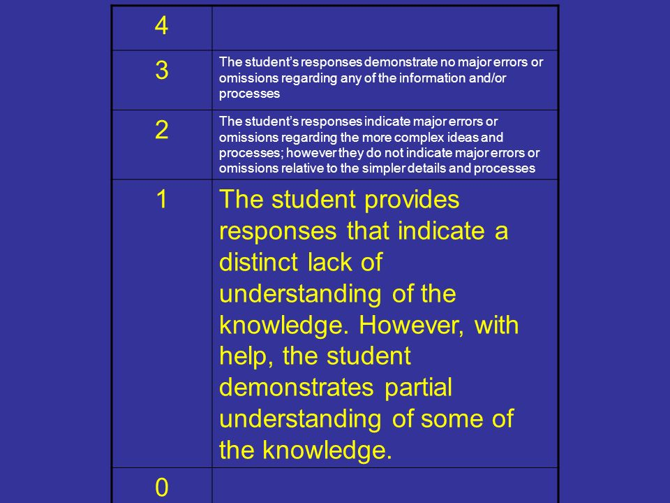 4 3 The students responses demonstrate no major errors or omissions regarding any of the information and/or processes 2 The students responses indicate major errors or omissions regarding the more complex ideas and processes; however they do not indicate major errors or omissions relative to the simpler details and processes 1The student provides responses that indicate a distinct lack of understanding of the knowledge.