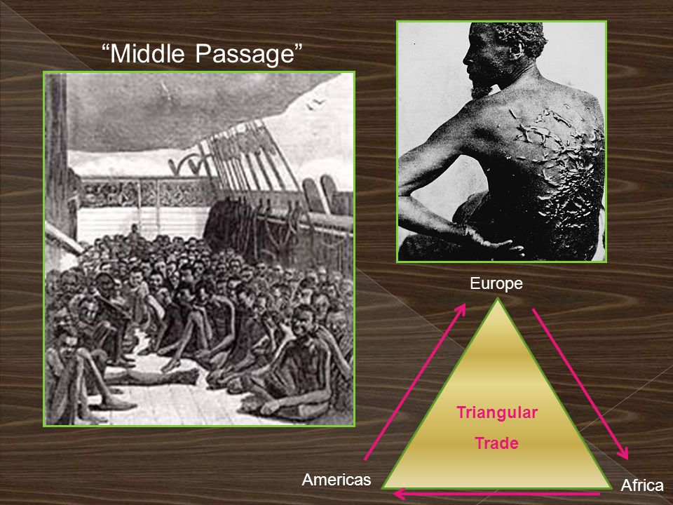 Middle Passage Europe Americas Africa Triangular Trade
