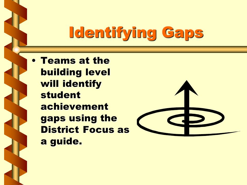 Identifying Gaps Teams at the building level will identify student achievement gaps using the District Focus as a guide.Teams at the building level wi