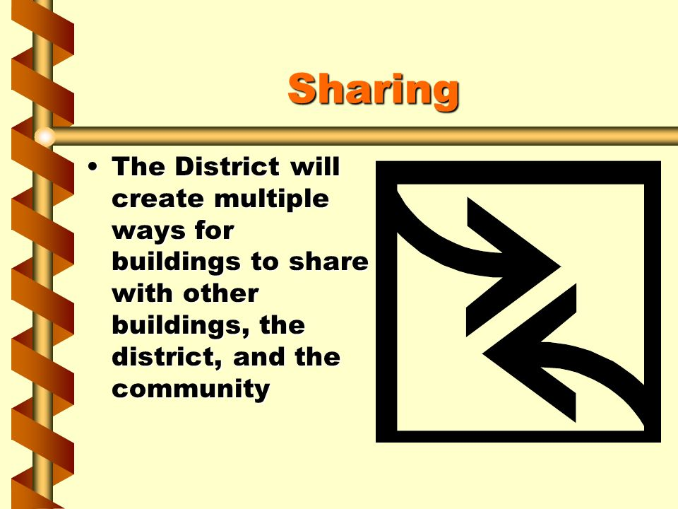 Sharing The District will create multiple ways for buildings to share with other buildings, the district, and the communityThe District will create mu