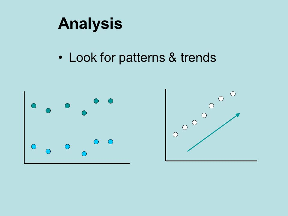 Analysis Look for patterns & trends