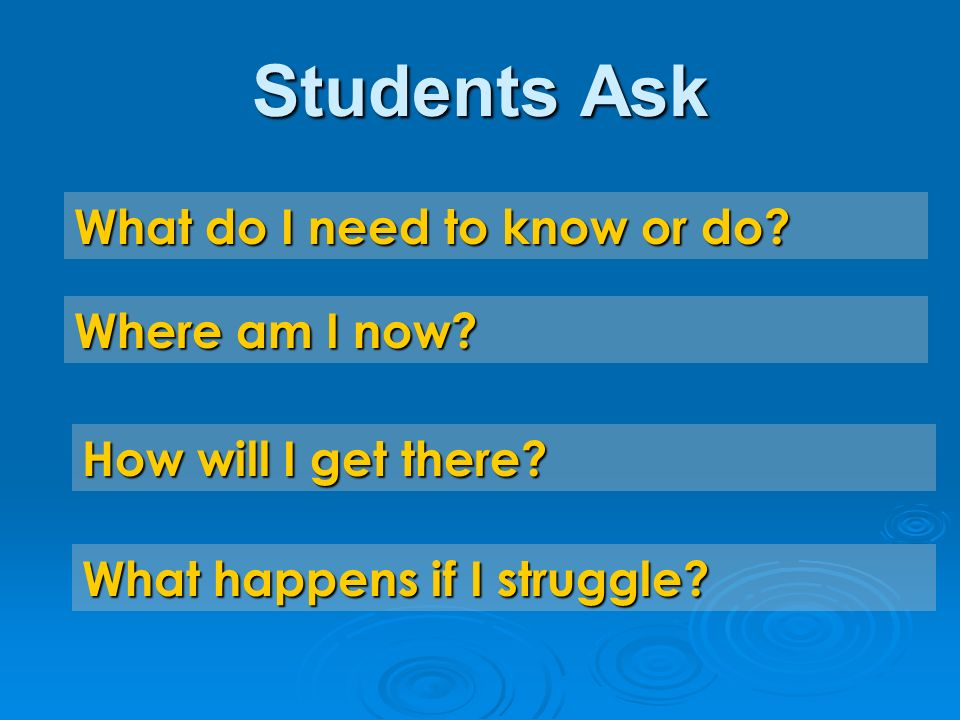 Students Ask What do I need to know or do? Where am I now? How will I get there? What happens if I struggle?
