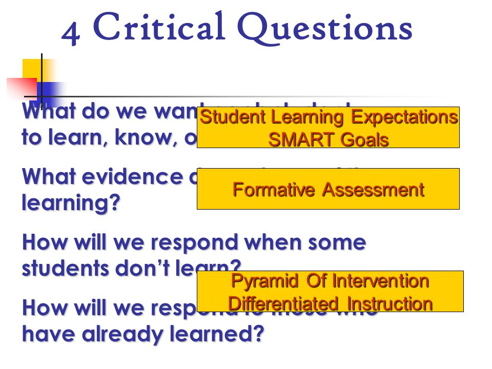 4 Critical Questions What do we want each student to learn, know, or be able to do? What evidence do we have of the learning? How will we respond when