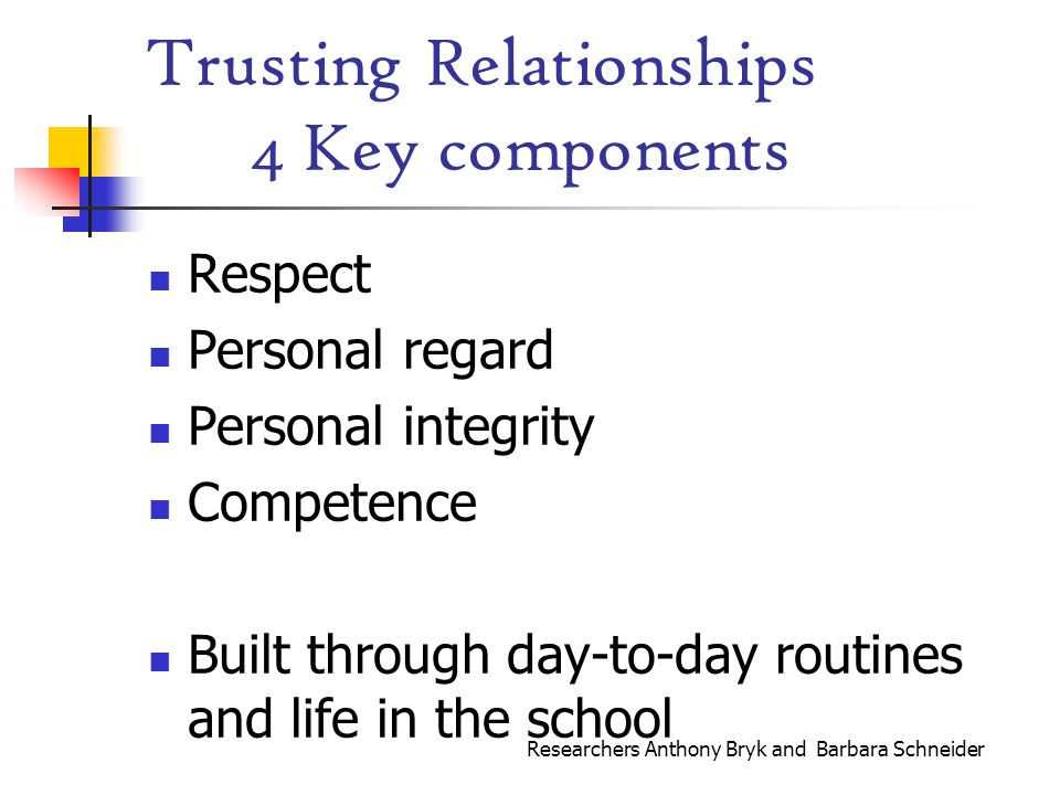 Trusting Relationships 4 Key components Respect Personal regard Personal integrity Competence Built through day-to-day routines and life in the school