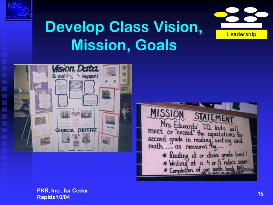 PKR, Inc., for Cedar Rapids 10/04 15 Develop Class Vision, Mission, Goals Leadership