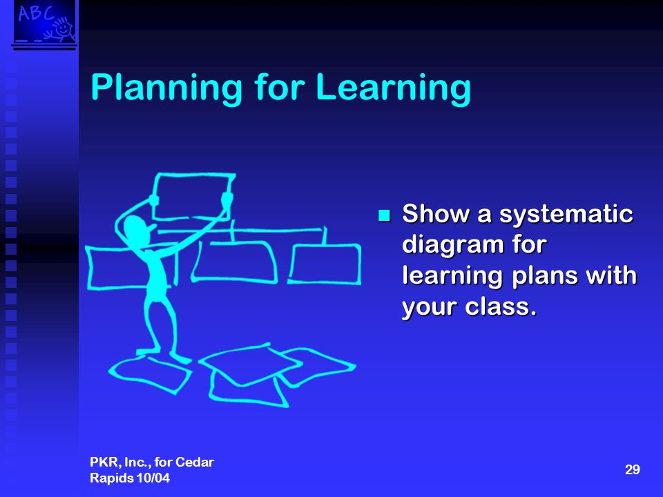 PKR, Inc., for Cedar Rapids 10/04 29 Planning for Learning Show a systematic diagram for learning plans with your class.