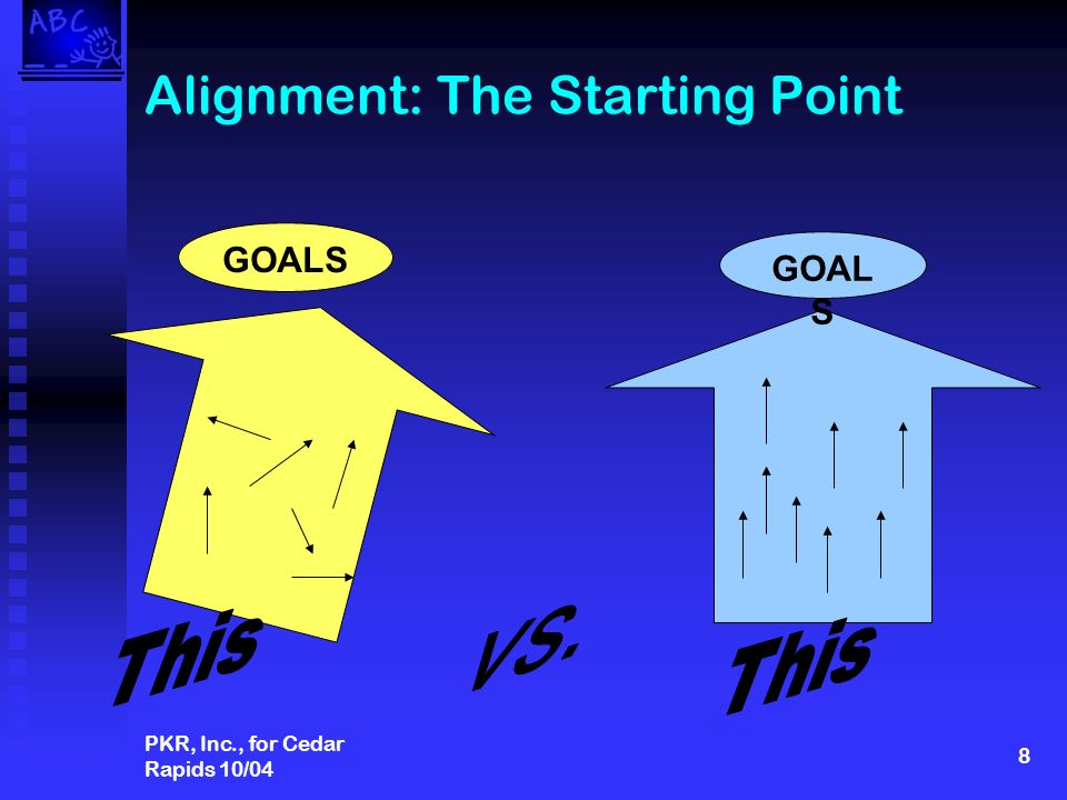 PKR, Inc., for Cedar Rapids 10/04 8 Alignment: The Starting Point GOALS