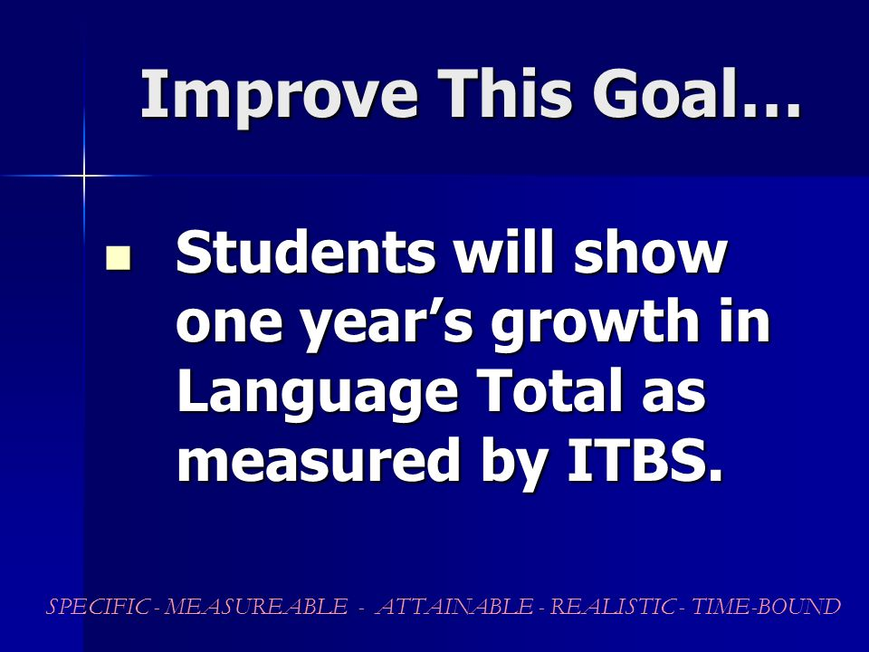 Improve This Goal… Students will show one years growth in Language Total as measured by ITBS. Students will show one years growth in Language Total as