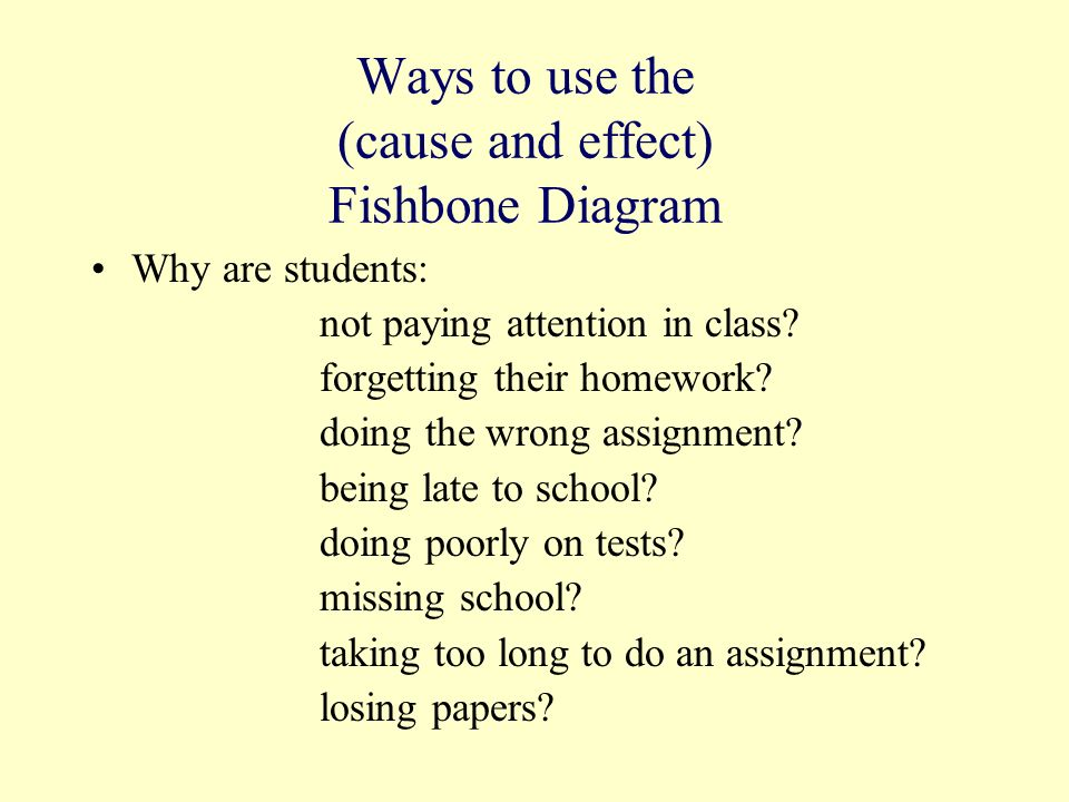 Ways to use the (cause and effect) Fishbone Diagram Why are students: not paying attention in class? forgetting their homework? doing the wrong assign
